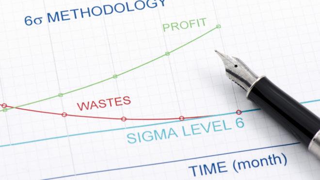 La combinazione Lean Six Sigma per l'industria chimica