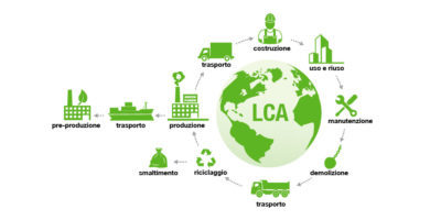 LCA per migliorare prodotti e processi