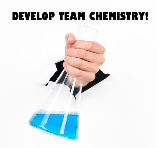 Costruire e mantenere un team dedicato al miglioramento continuo
